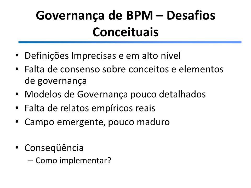 Governança de BPM – Desafios Conceituais