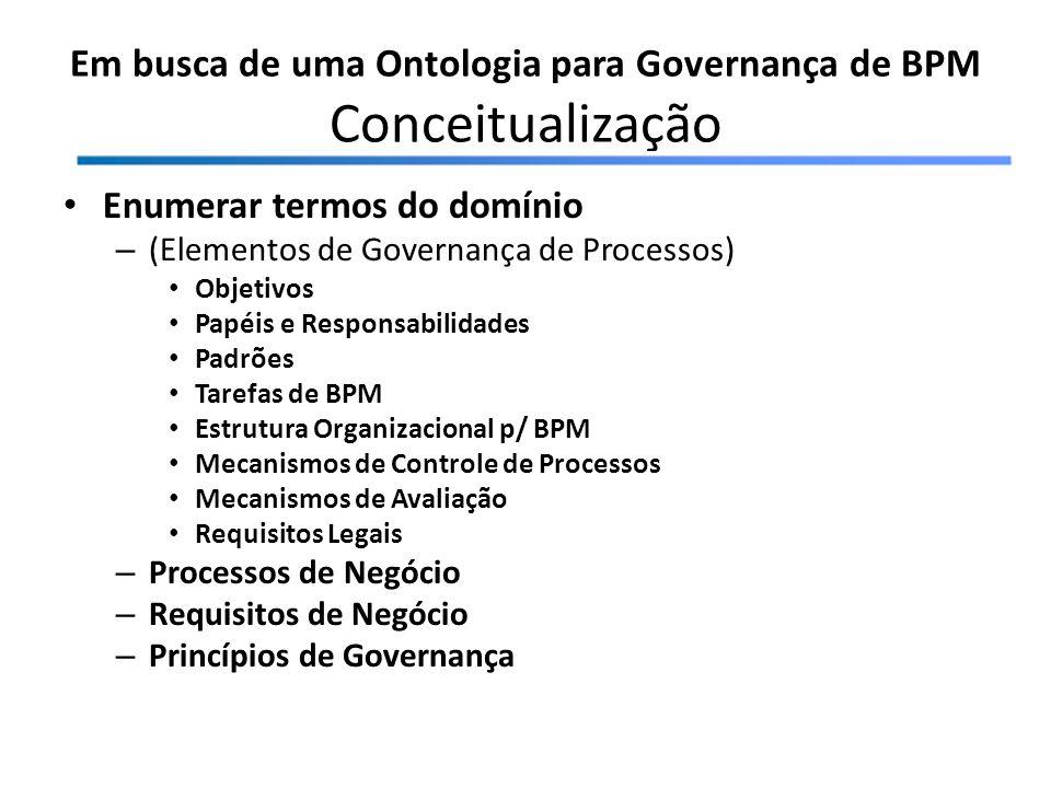 Em busca de uma Ontologia para Governança de BPM Conceitualização