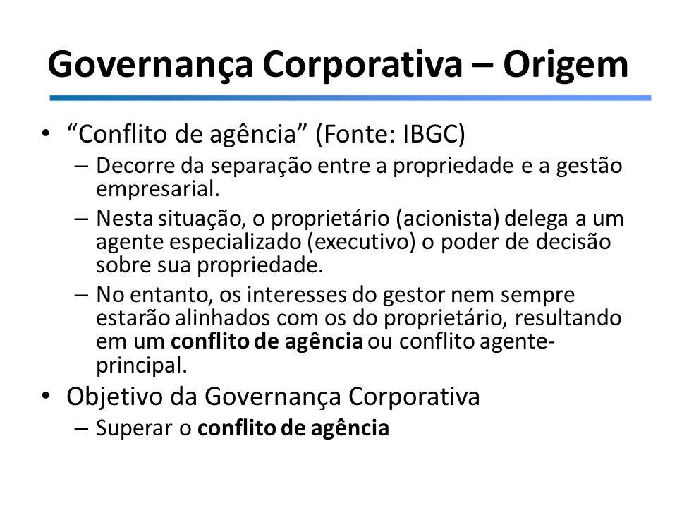 Governança Corporativa – Origem