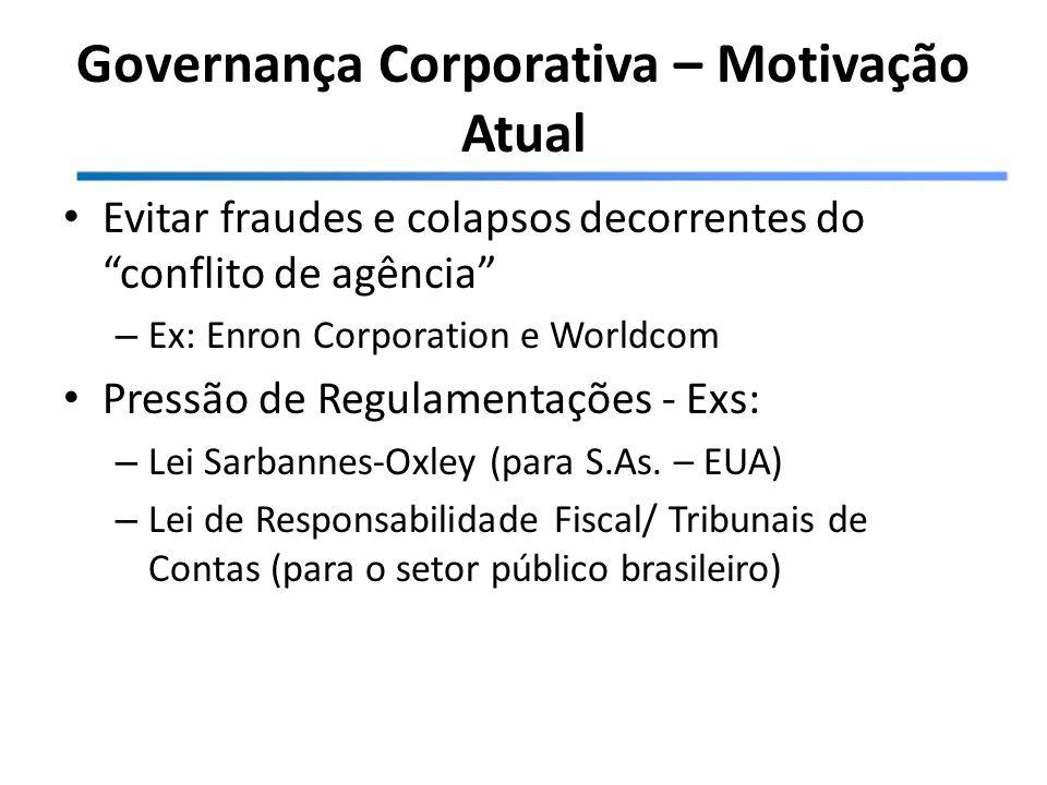 Governança Corporativa – Motivação Atual