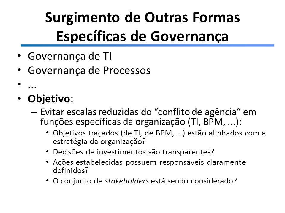 Surgimento de Outras Formas Específicas de Governança