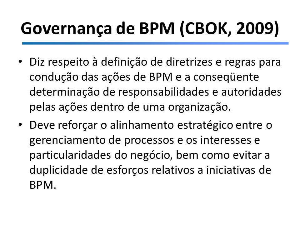 Governança de BPM (CBOK, 2009)