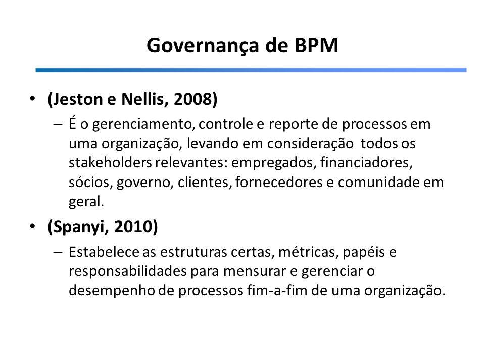 Governança de BPM (Jeston e Nellis, 2008) (Spanyi, 2010)