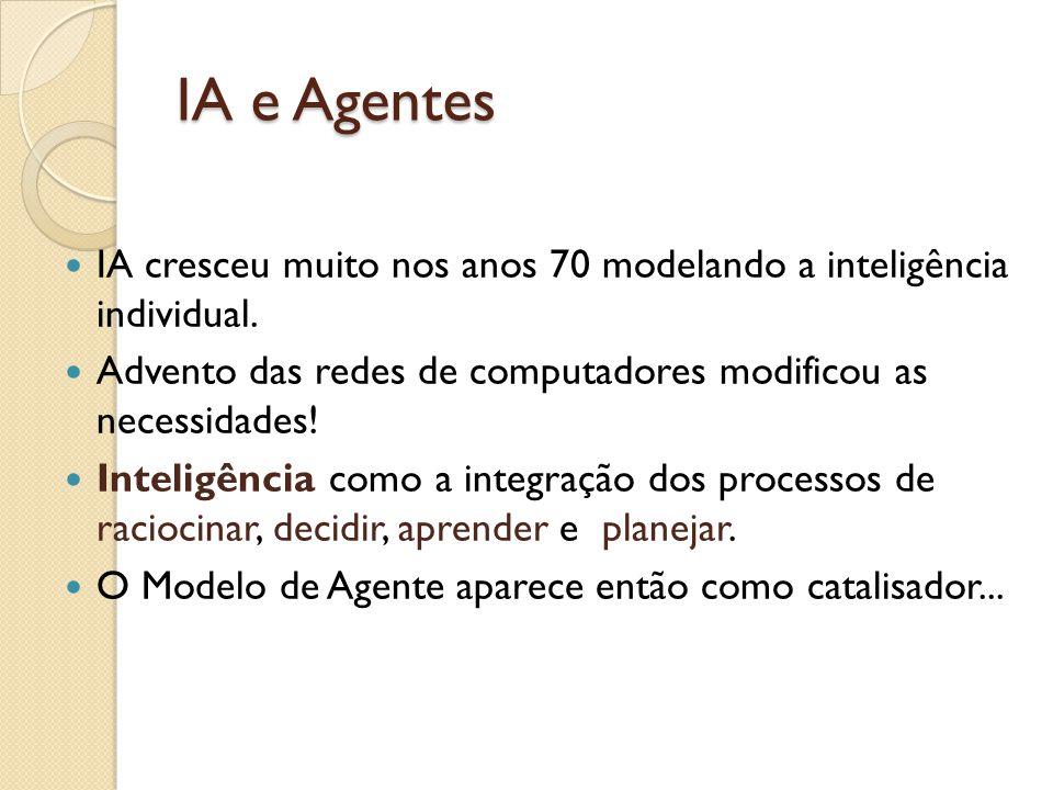 IA e Agentes IA cresceu muito nos anos 70 modelando a inteligência individual. Advento das redes de computadores modificou as necessidades!