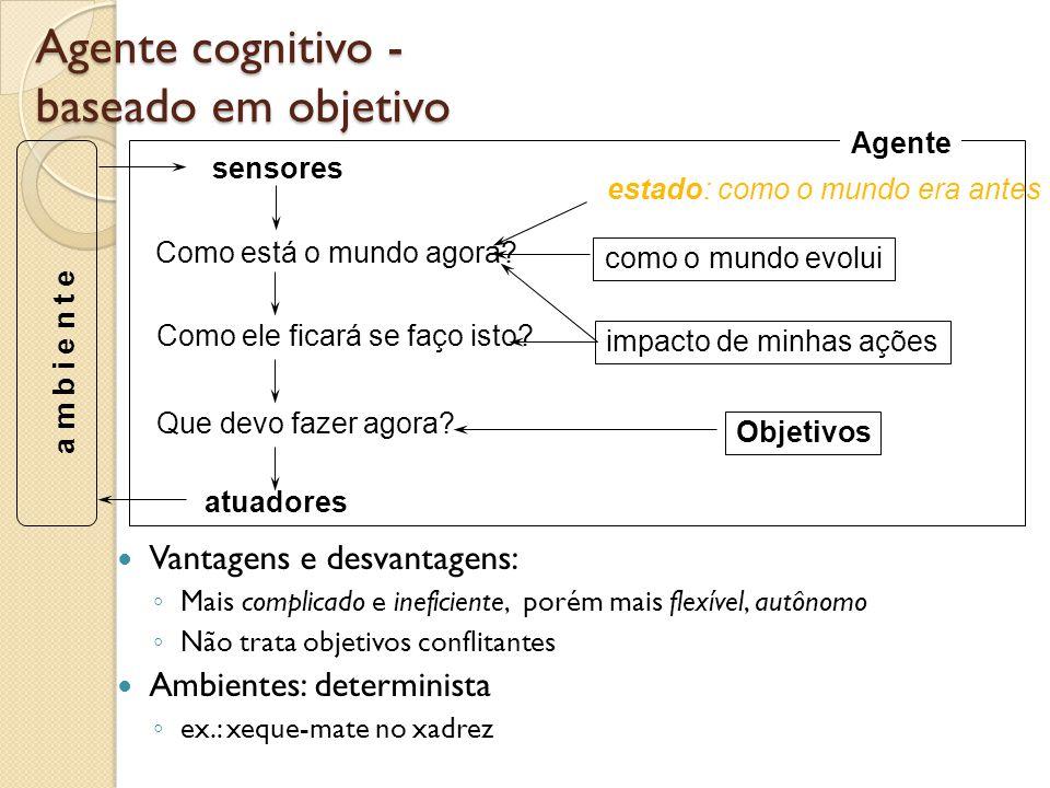 Agente cognitivo - baseado em objetivo