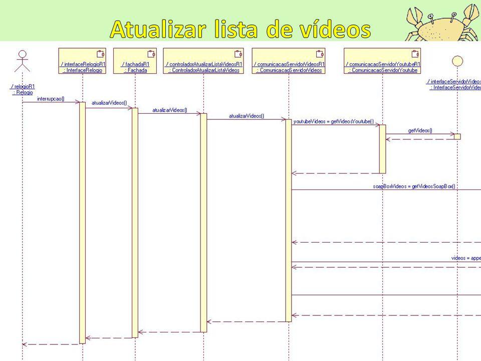 Atualizar lista de vídeos (Projeto)