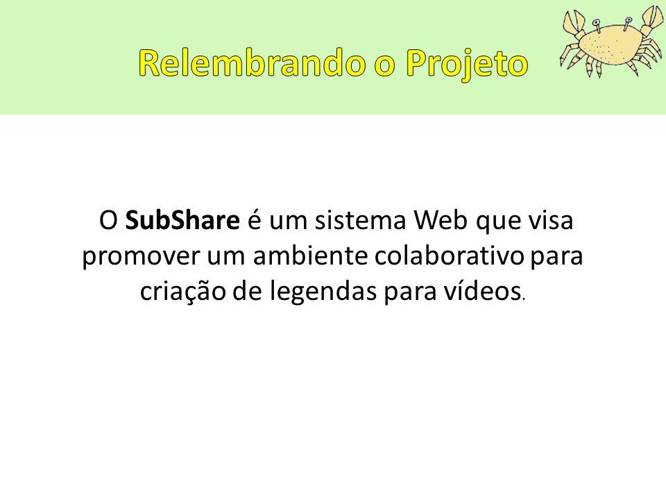Relembrando o Projeto O SubShare é um sistema Web que visa promover um ambiente colaborativo para criação de legendas para vídeos.