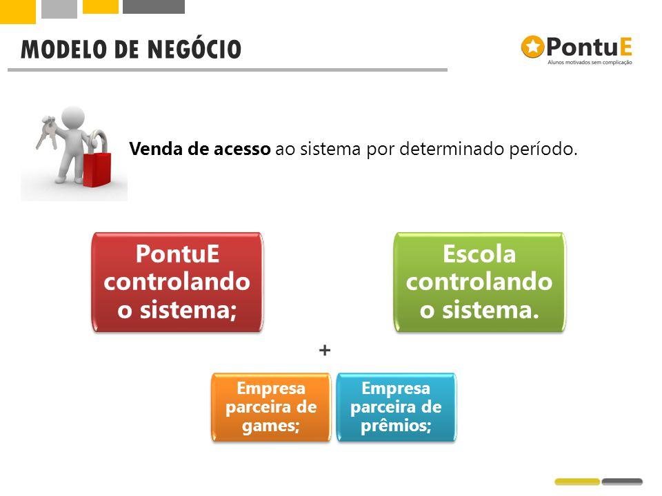 MODELO DE NEGÓCIO PontuE controlando o sistema;