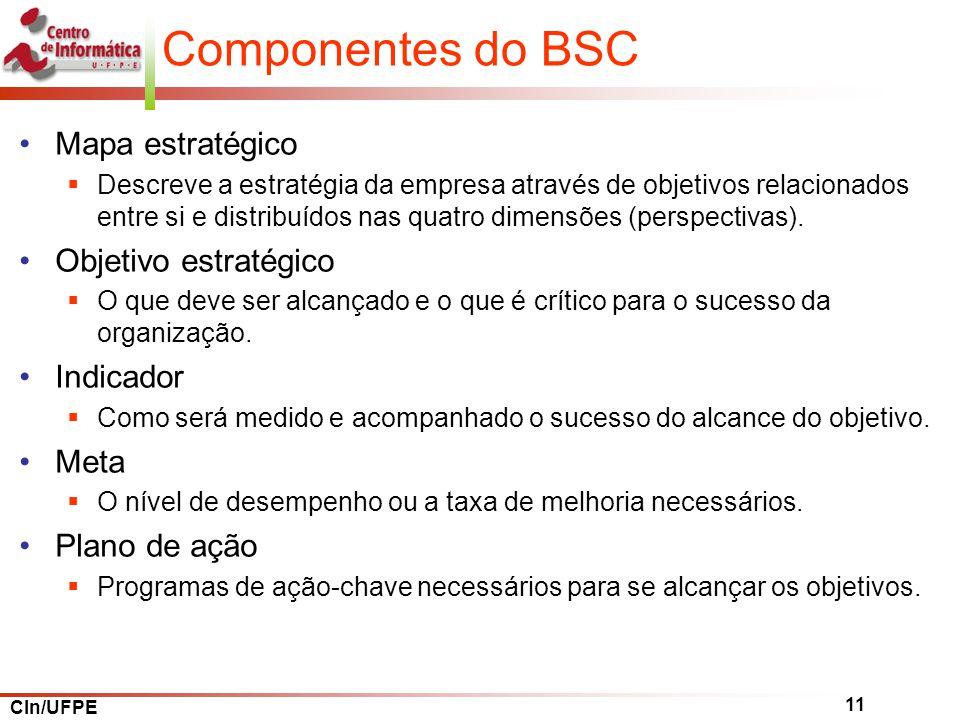 Componentes do BSC Mapa estratégico Objetivo estratégico Indicador