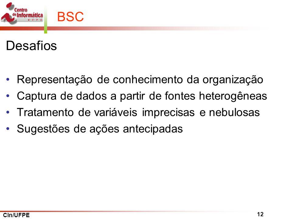 BSC Desafios Representação de conhecimento da organização
