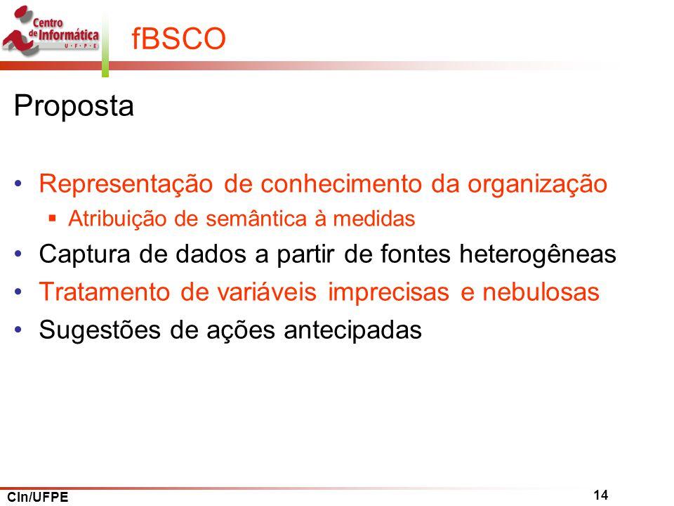 fBSCO Proposta Representação de conhecimento da organização