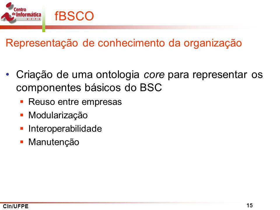 fBSCO Representação de conhecimento da organização