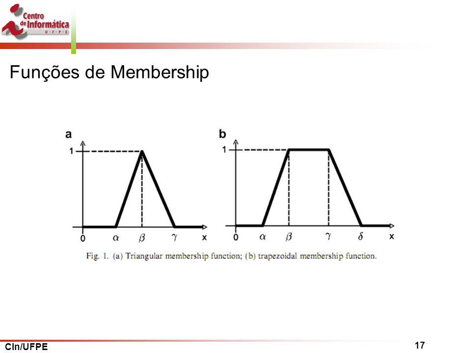 Funções de Membership