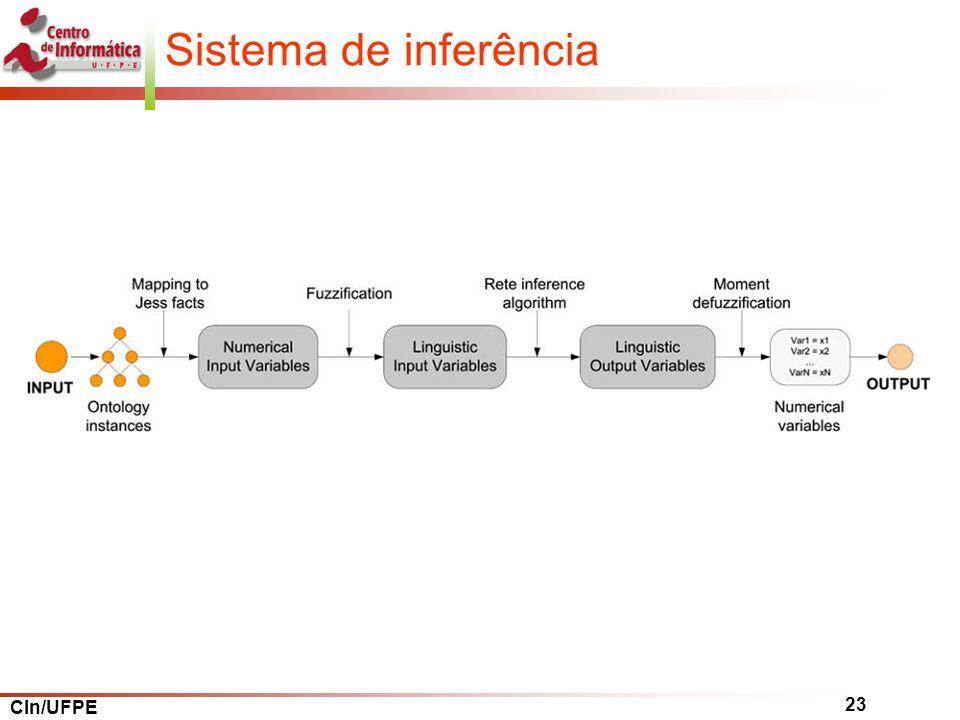 Sistema de inferência