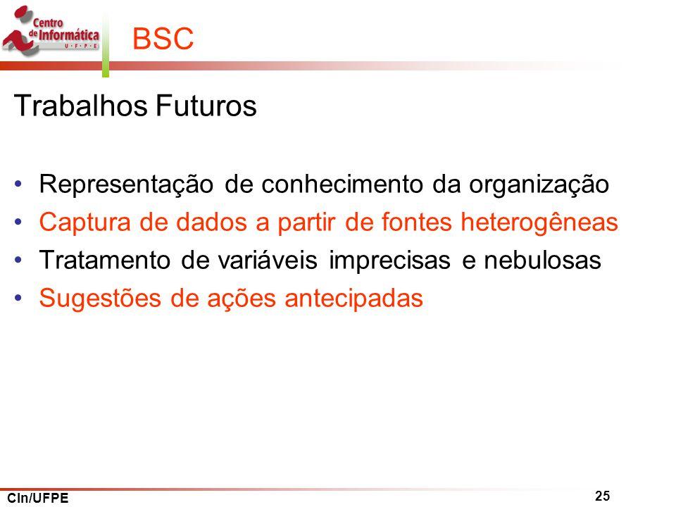 BSC Trabalhos Futuros Representação de conhecimento da organização