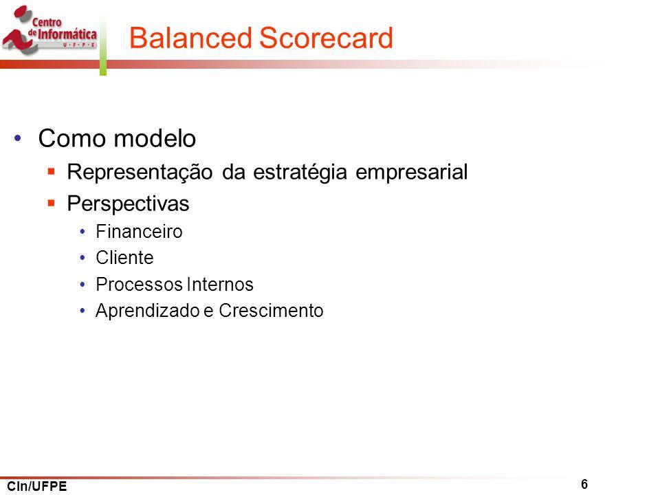 Balanced Scorecard Como modelo Representação da estratégia empresarial