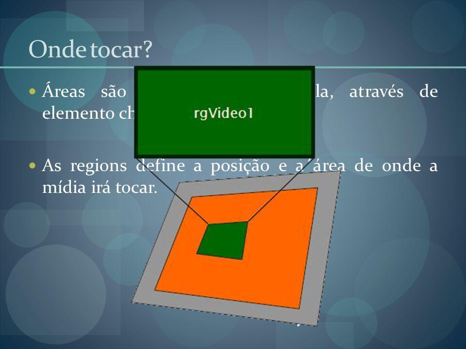 Onde tocar. Áreas são representadas na tela, através de elemento chamados region.