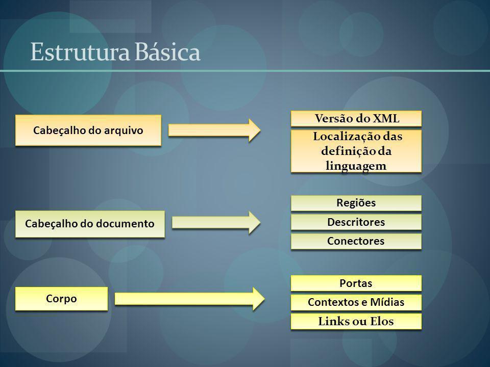 Localização das definição da linguagem