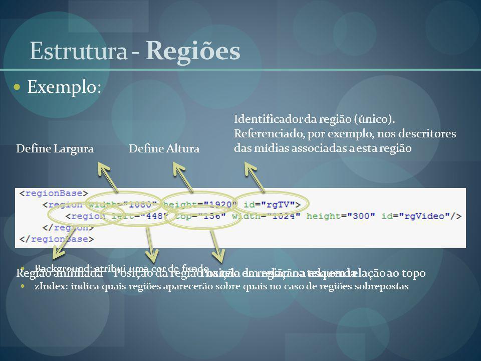 Estrutura - Regiões Exemplo: Identificador da região (único).