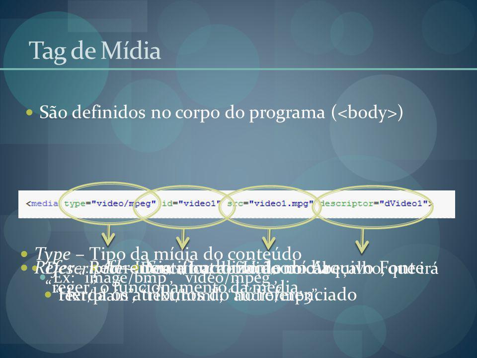 Tag de Mídia São definidos no corpo do programa (<body>)