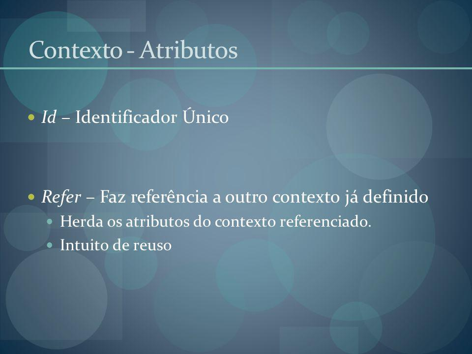 Contexto - Atributos Id – Identificador Único