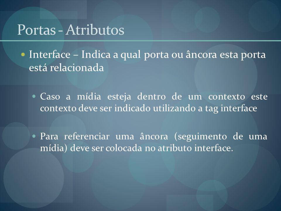 Portas - Atributos Interface – Indica a qual porta ou âncora esta porta está relacionada.