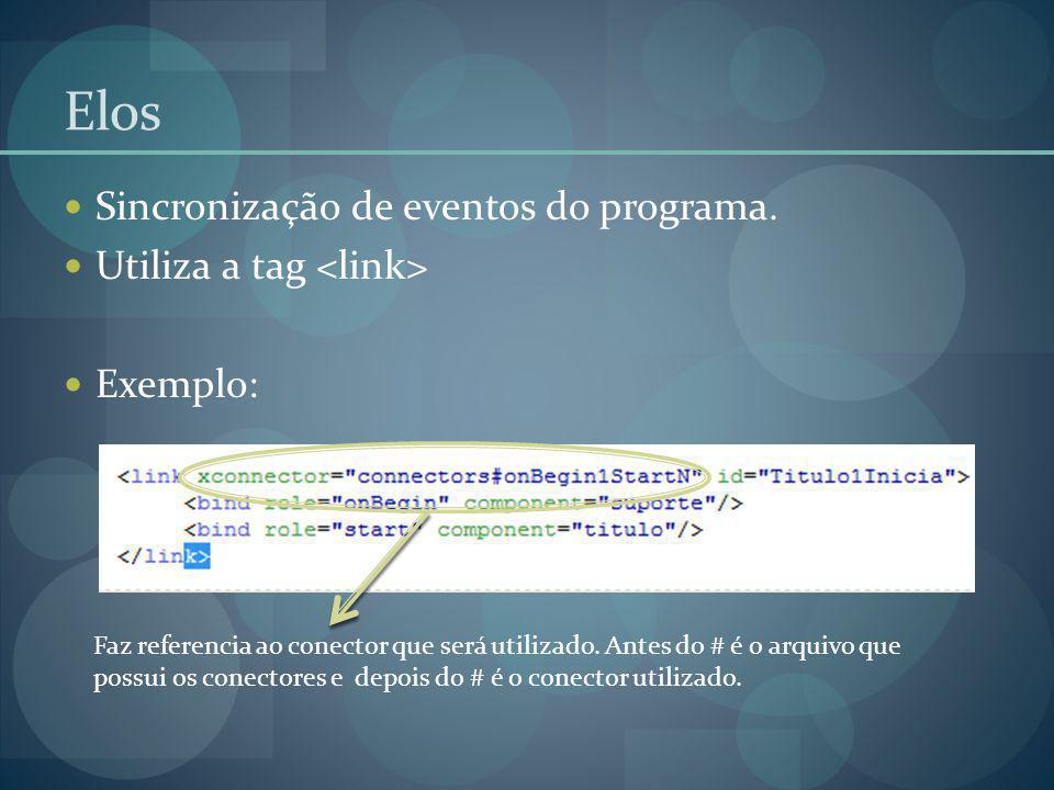 Elos Sincronização de eventos do programa. Utiliza a tag <link>