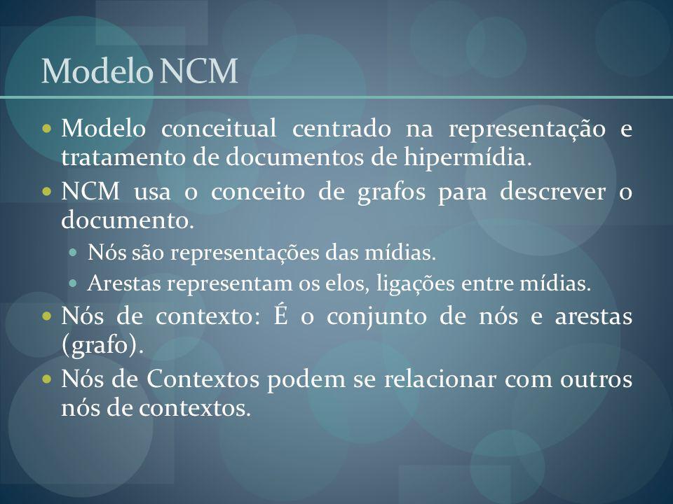 Modelo NCM Modelo conceitual centrado na representação e tratamento de documentos de hipermídia.