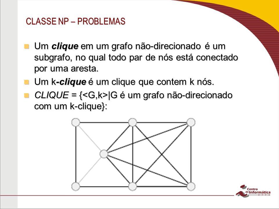 CLASSE NP – PROBLEMAS Um clique em um grafo não-direcionado é um subgrafo, no qual todo par de nós está conectado por uma aresta.