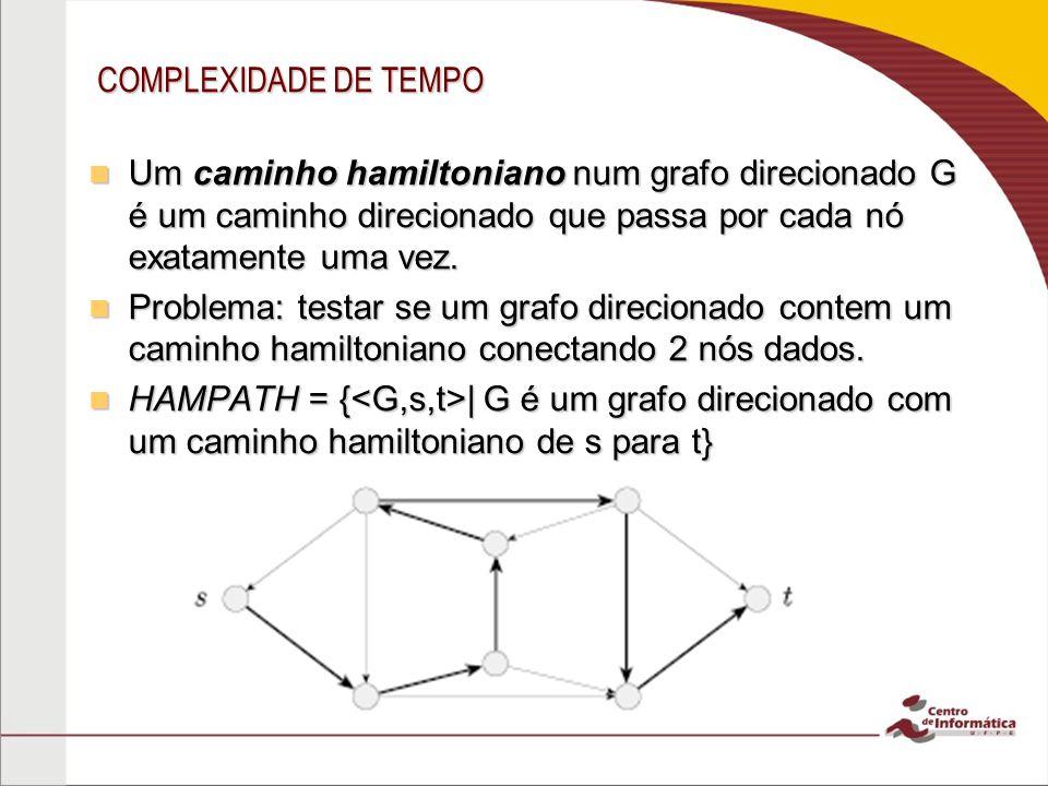 COMPLEXIDADE DE TEMPO Um caminho hamiltoniano num grafo direcionado G é um caminho direcionado que passa por cada nó exatamente uma vez.