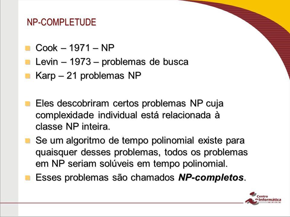 Levin – 1973 – problemas de busca Karp – 21 problemas NP