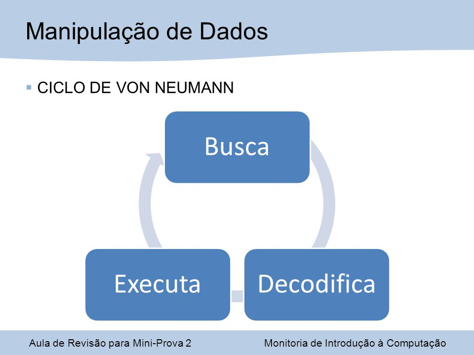 Busca Decodifica Executa Manipulação de Dados CICLO DE VON NEUMANN