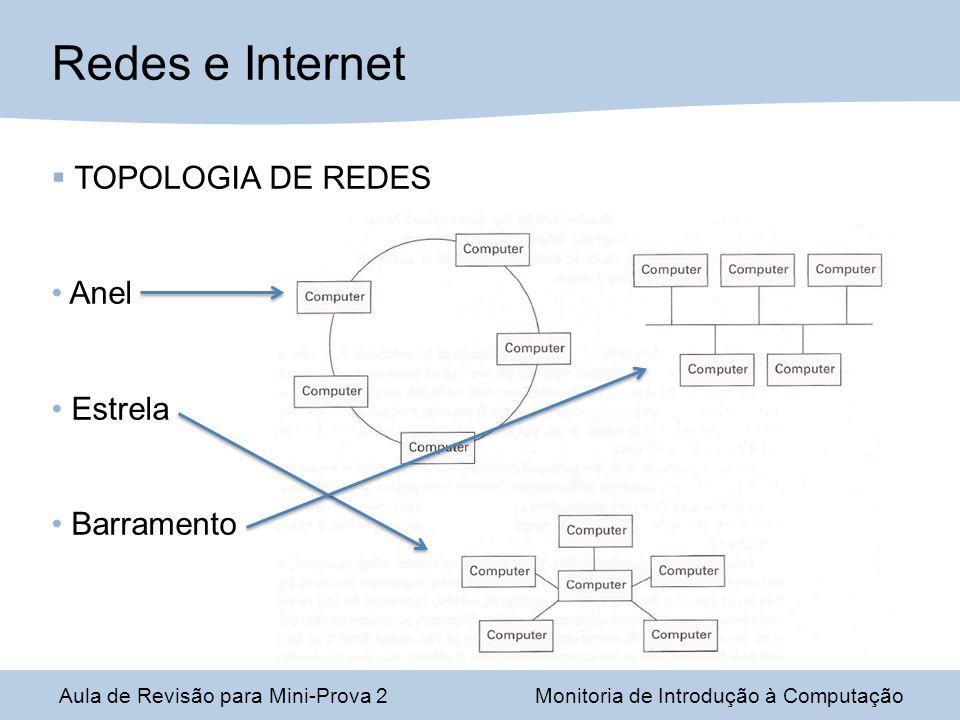 Redes e Internet TOPOLOGIA DE REDES Anel Estrela Barramento