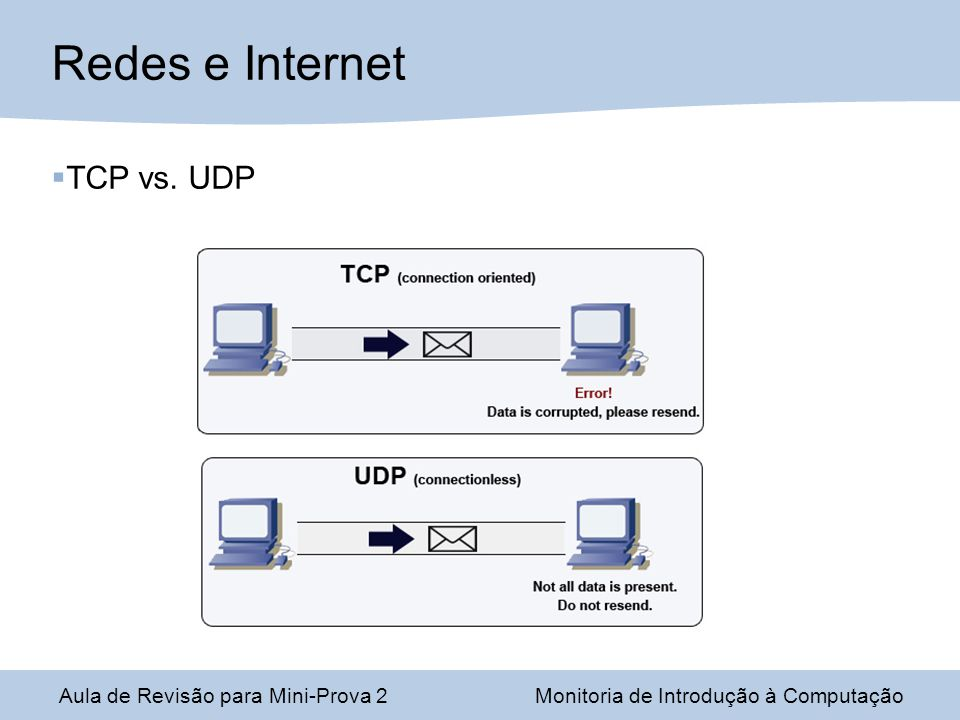 Redes e Internet TCP vs. UDP Aula de Revisão para Mini-Prova 2