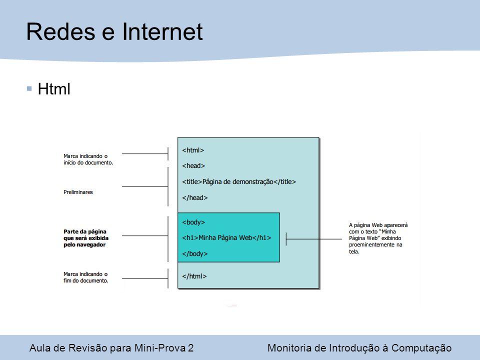 Redes e Internet Html Aula de Revisão para Mini-Prova 2