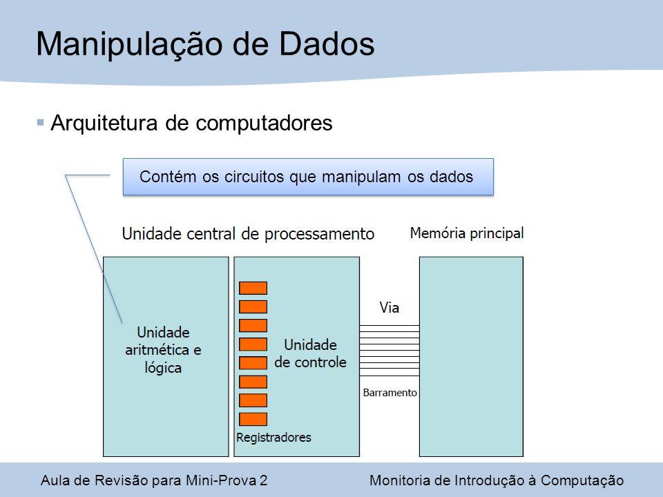 Manipulação de Dados Arquitetura de computadores