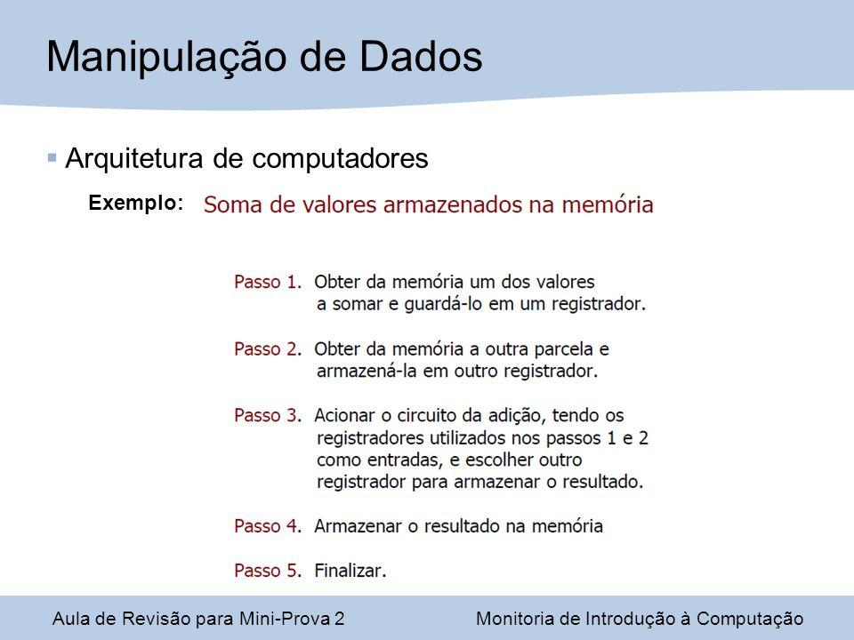 Manipulação de Dados Arquitetura de computadores Exemplo:
