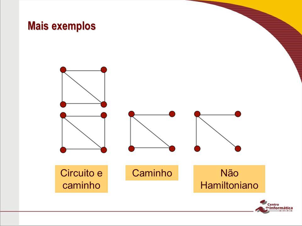 Mais exemplos Circuito e caminho Caminho Não Hamiltoniano