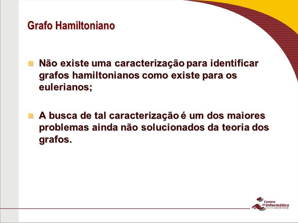Grafo Hamiltoniano Não existe uma caracterização para identificar grafos hamiltonianos como existe para os eulerianos;