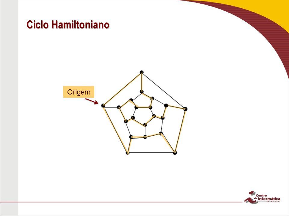 Ciclo Hamiltoniano Origem