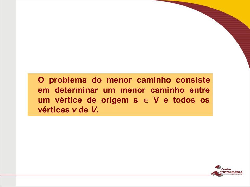 O problema do menor caminho consiste em determinar um menor caminho entre um vértice de origem s  V e todos os vértices v de V.