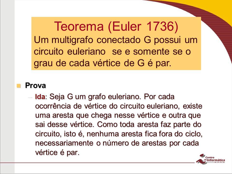 Teorema (Euler 1736) Um multigrafo conectado G possui um