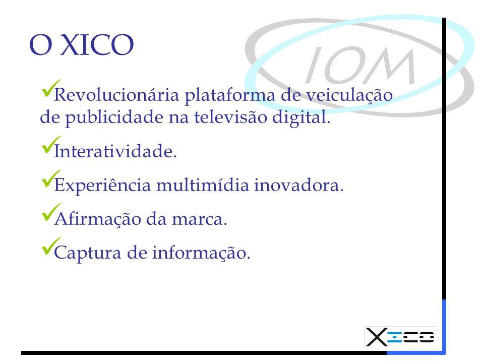 O XICO Revolucionária plataforma de veiculação de publicidade na televisão digital. Interatividade.