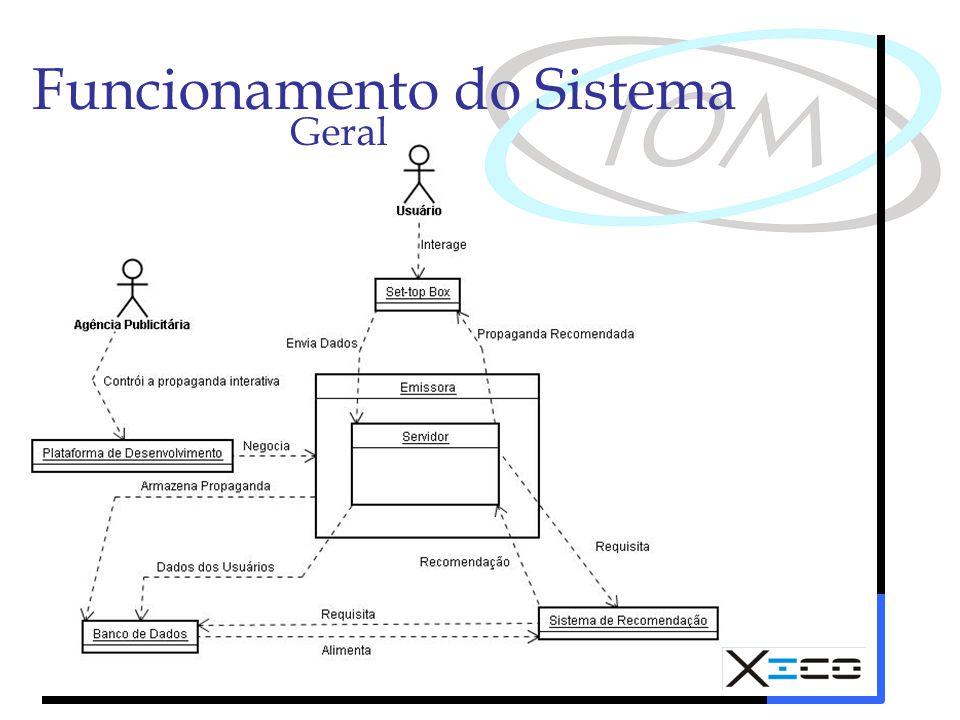 Funcionamento do Sistema