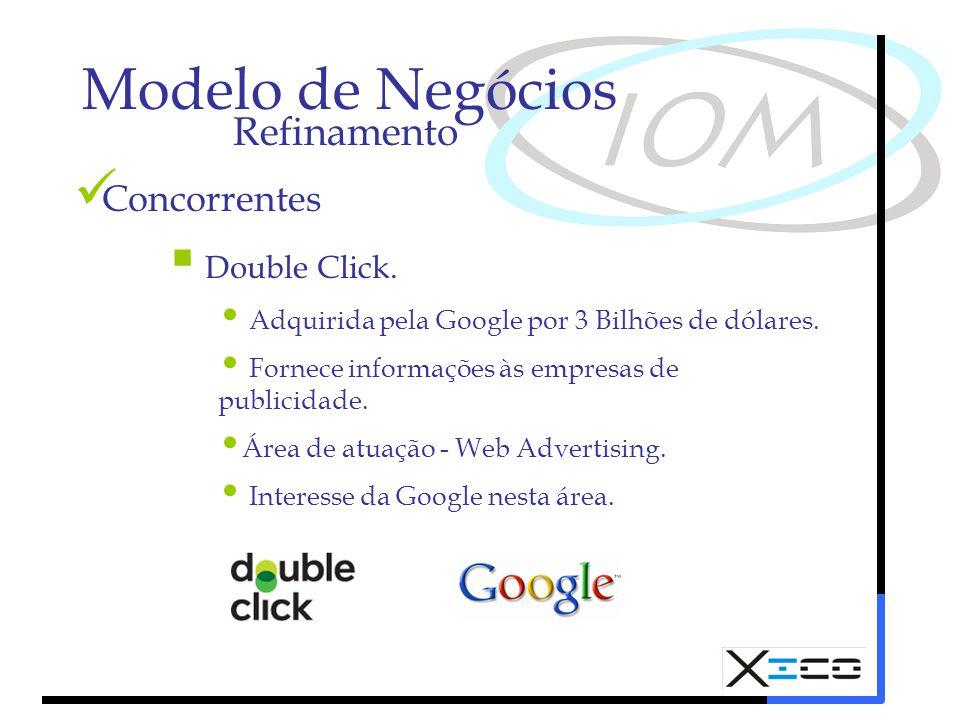 Modelo de Negócios Refinamento Concorrentes Double Click.