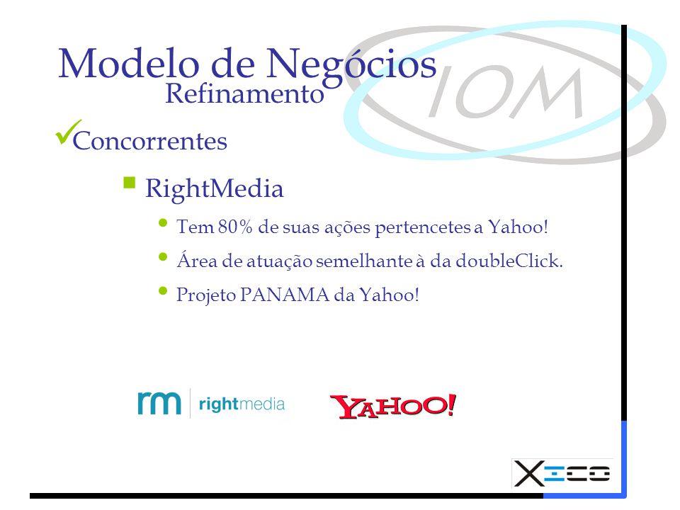 Modelo de Negócios Refinamento Concorrentes RightMedia