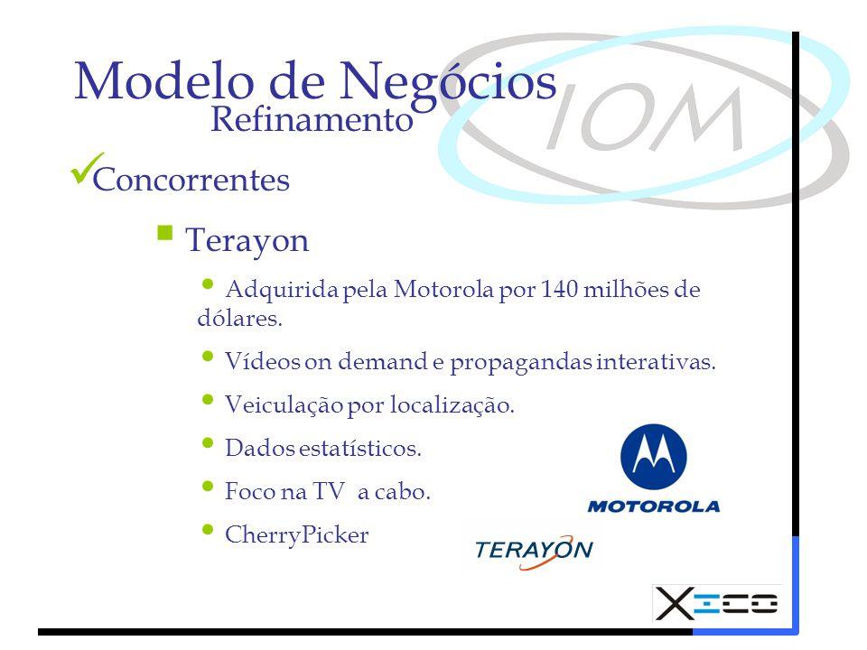 Modelo de Negócios Refinamento Concorrentes Terayon