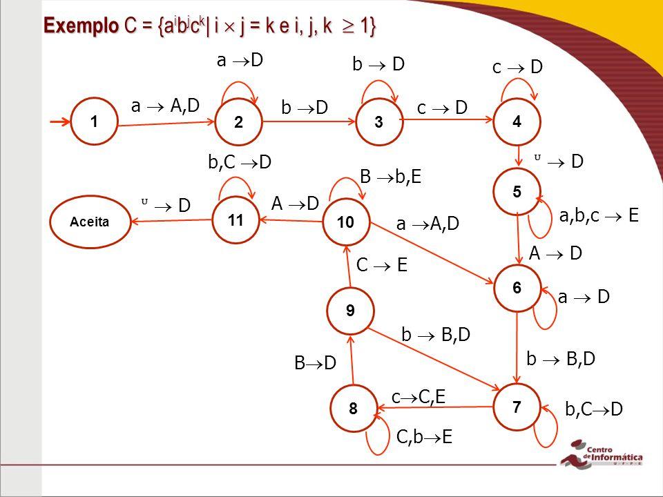 Exemplo C = {aibjck| i  j = k e i, j, k  1}