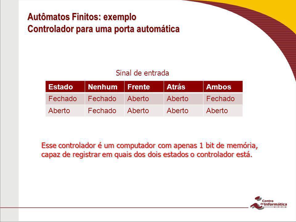 Autômatos Finitos: exemplo Controlador para uma porta automática