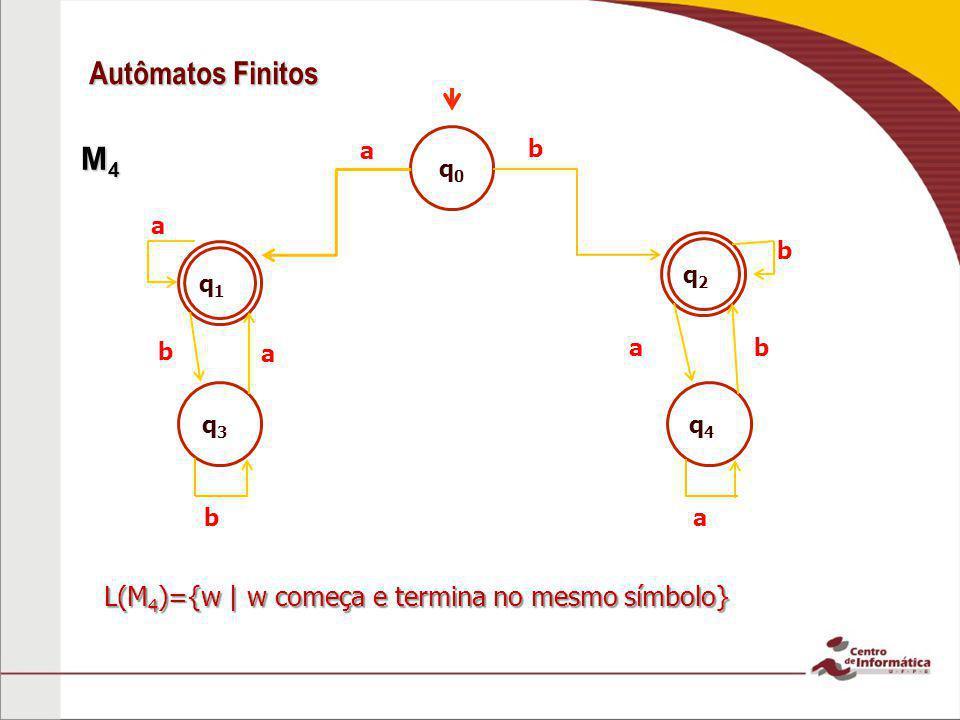 Autômatos Finitos M4 L(M4)={w | w começa e termina no mesmo símbolo} a